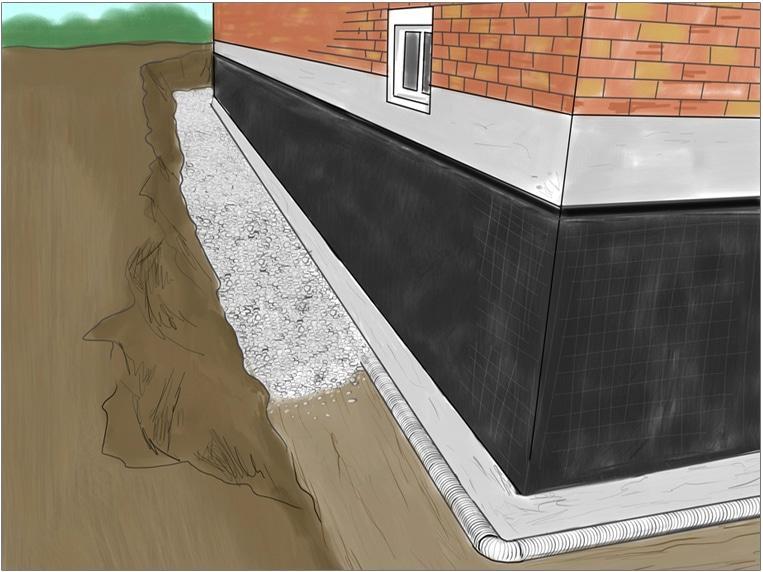 basement_waterproofing_diagram-1